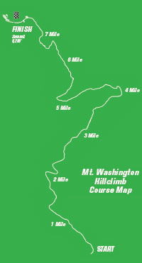 Mt. Washington Hillclimb course map